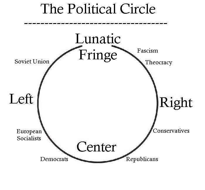 questions accurate horseshoe theory